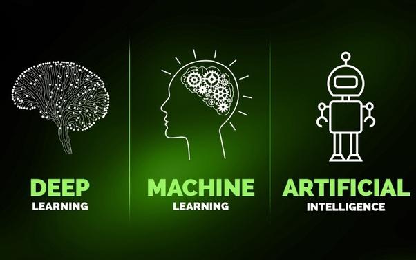 آموزش یادگیری ماشین لرنینگ با پایتون؛ بازار کار ماشین لرنینگ