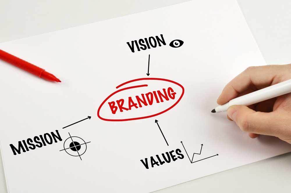 برندینگ چه نقشی در مسیر کسب و کار شما دارد؟