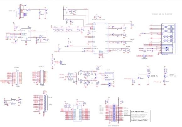 طرز کار برنامه نویسی Raspberry Pi