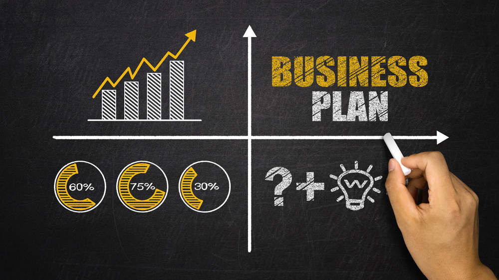 مفهوم بودجه موثر در طرح کسب و کار چیست