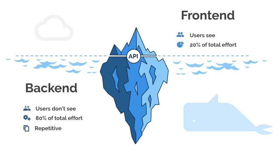 تفاوت frontend و backend