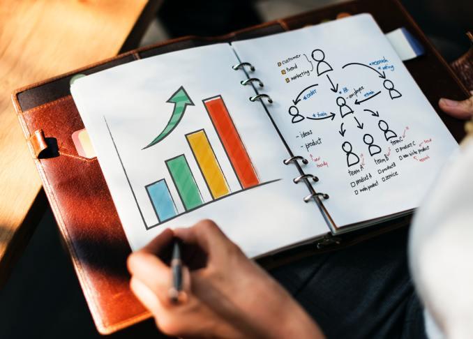 هدف از طراحی برنامه عملیاتی چیست