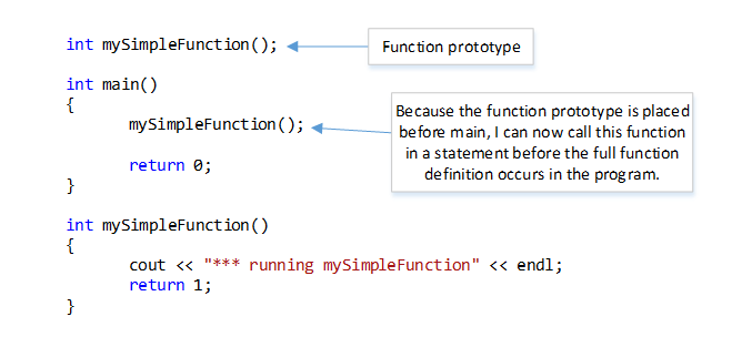 وراثت در c++