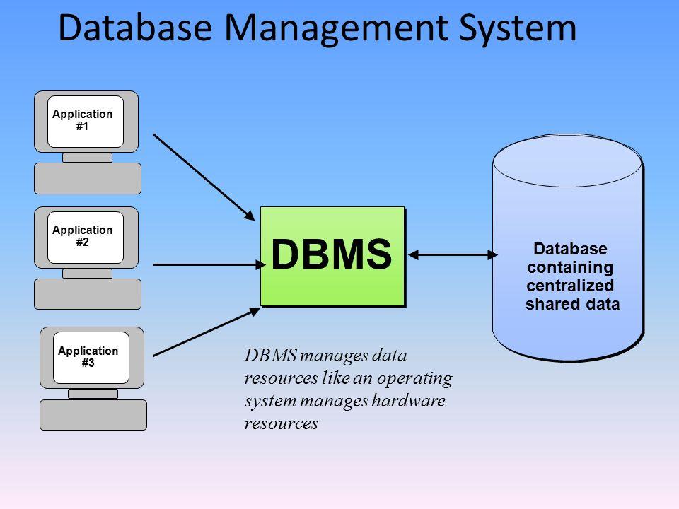 زبان پایگاه داده (Database languages)