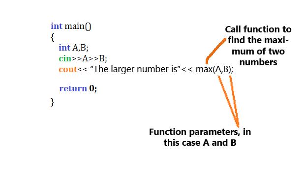 توابع c++ را بشناسیم