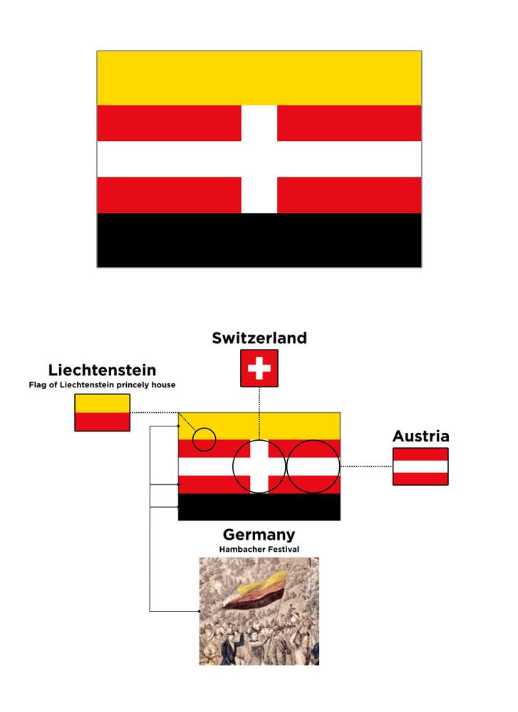 کشور آلمانی زبان