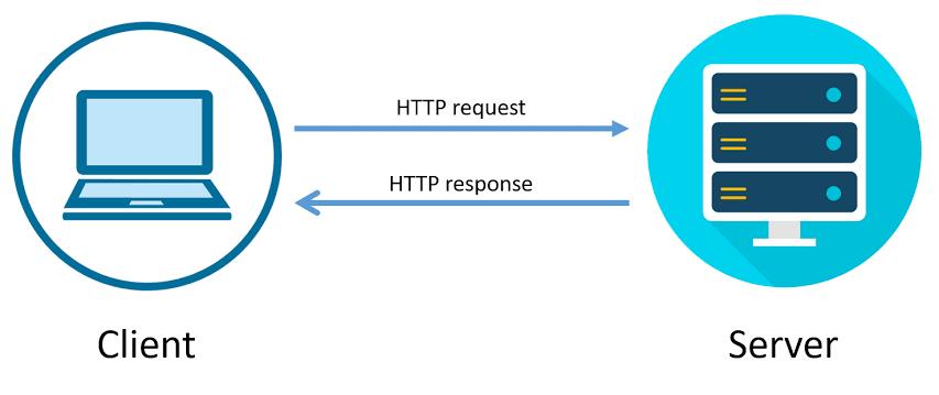درخواست HTTP در جاوااسکریپت