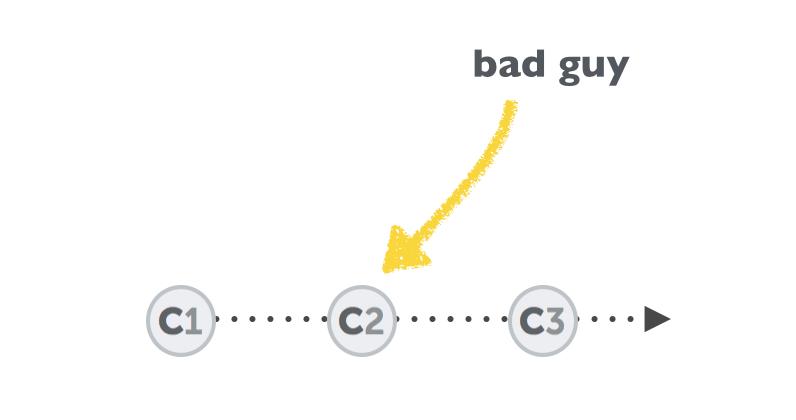 اشتباهات ساده Git که نباید انجام بدهید