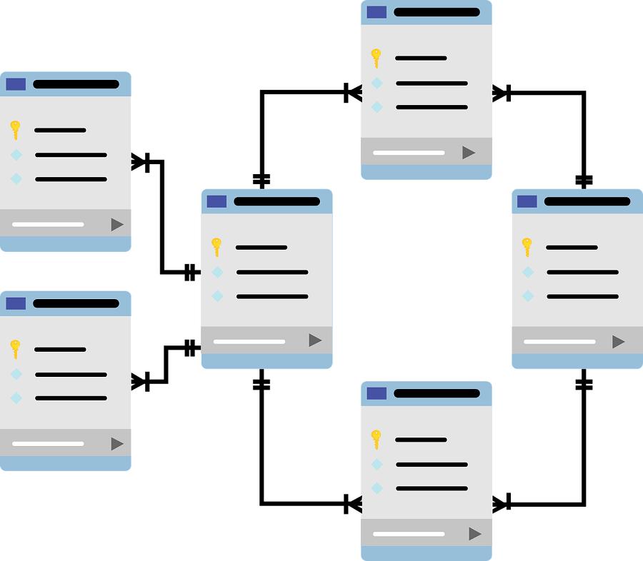 مفاهیم اساسی SQL Server