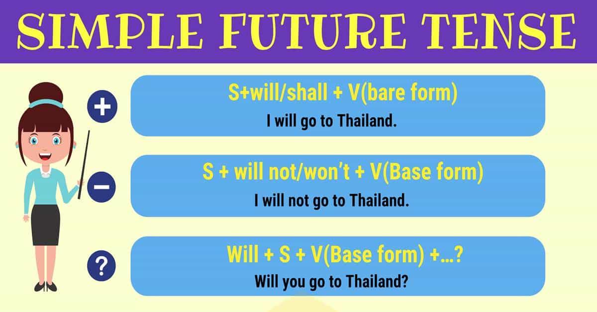 ساختار زمان آینده ساده در انگلیسی
