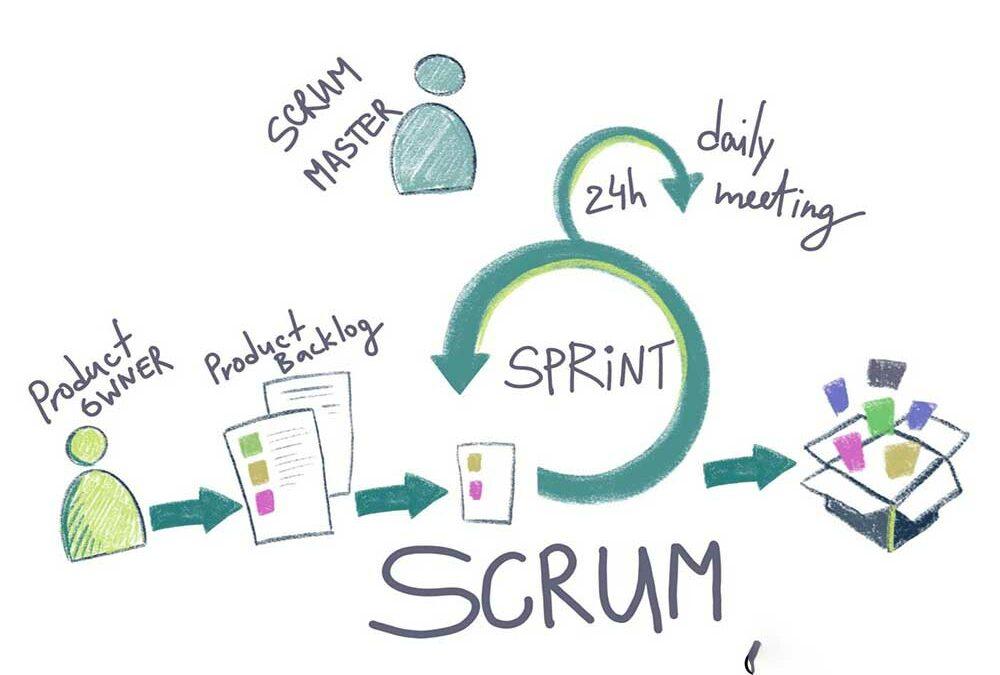 مدیریت پروژه اسکرام را بیشتر بشناسید