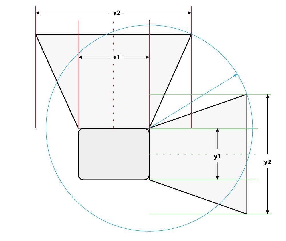 اندازهگیری و طراحی اولیه سافت باکس