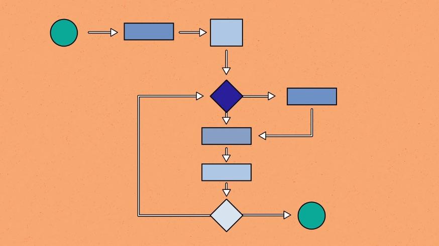 الگوریتم برنامه نویسی چیست